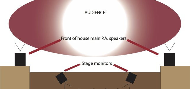 Service Sound – Tips – stage monitoring in schools